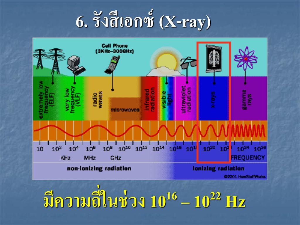 6. รังสีเอกซ์ (X-ray) มีความถี่ในช่วง 1016 – 1022 Hz