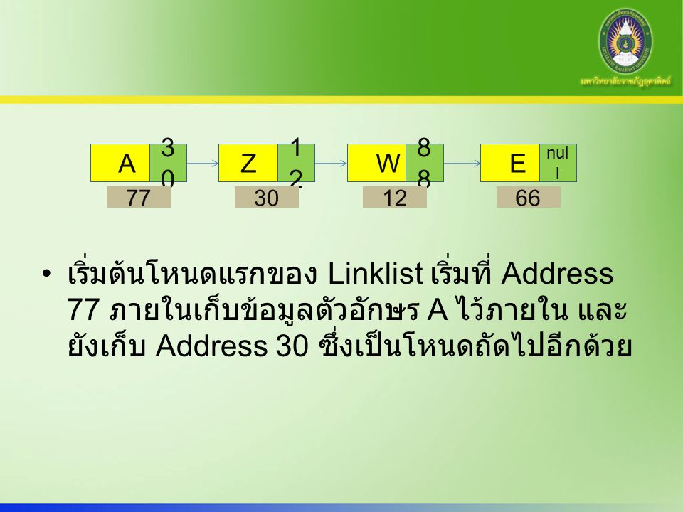 เริ่มต้นโหนดแรกของ Linklist เริ่มที่ Address 77 ภายในเก็บข้อมูลตัวอักษร A ไว้ภายใน และยังเก็บ Address 30 ซึ่งเป็นโหนดถัดไปอีกด้วย