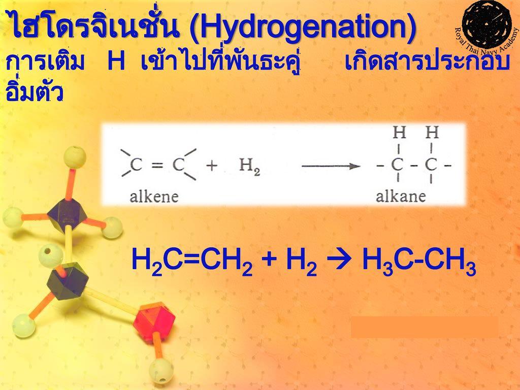 ไฮโดรจิเนชั่น (Hydrogenation) การเติม H เข้าไปที่พันธะคู่ เกิดสารประกอบอิ่มตัว