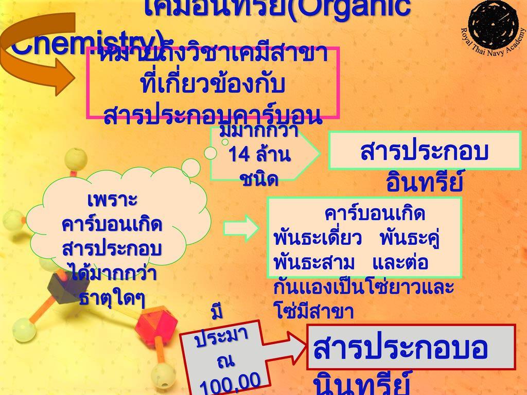 เคมีอินทรีย์(Organic Chemistry)