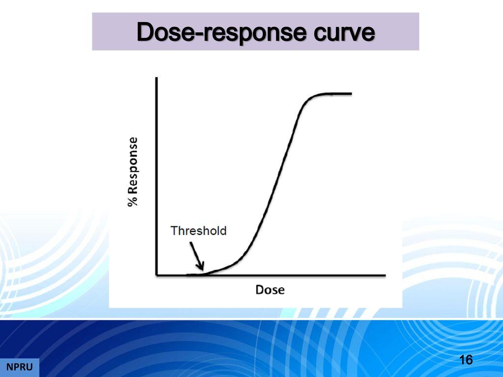 Dose-response curve ถ้าเคยเรียนเภสัชมาจะได้ยิน Pharmacokinetic / dynamic. Toxickinetic ศึกษา 5 กระบวนการ.