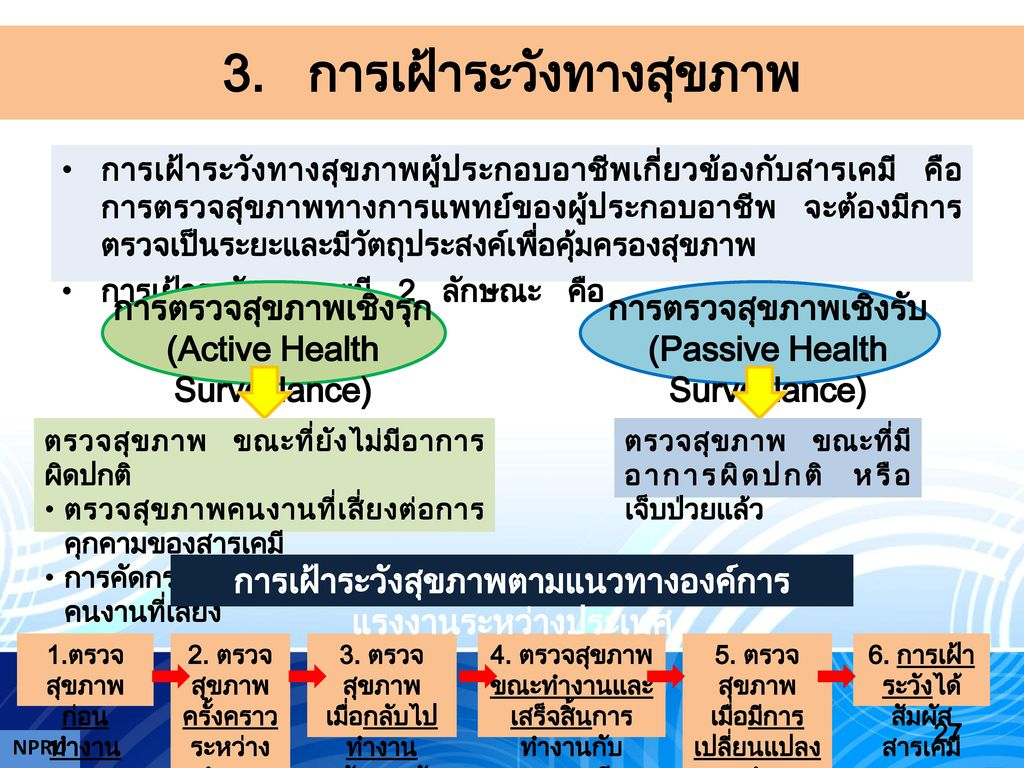 3. การเฝ้าระวังทางสุขภาพ