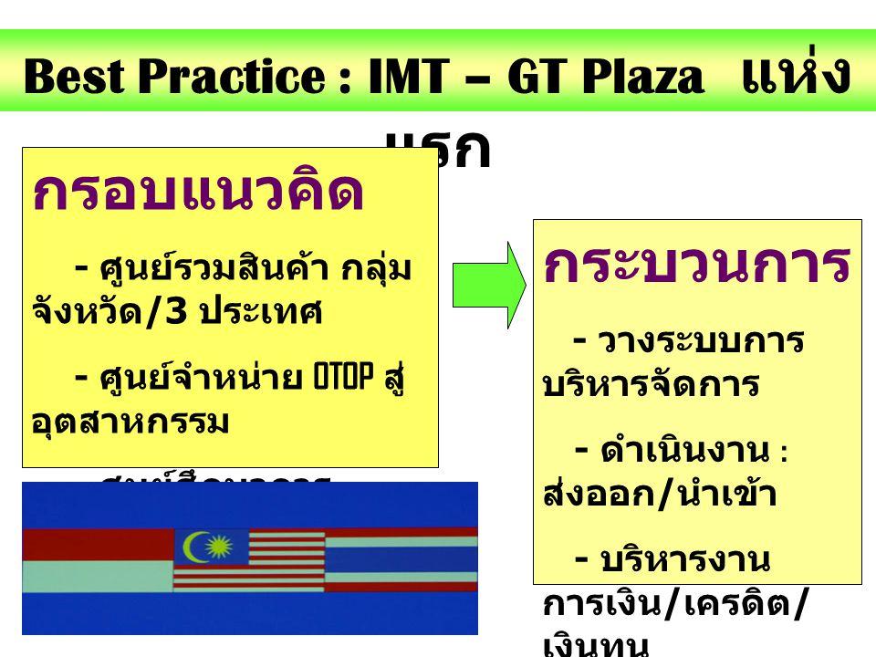 Best Practice : IMT – GT Plaza แห่งแรก