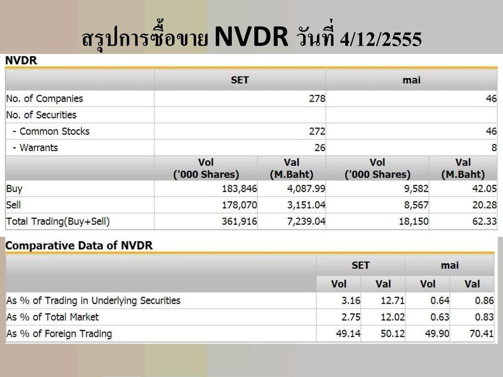 สรุปการซื้อขาย NVDR วันที่ 4/12/2555