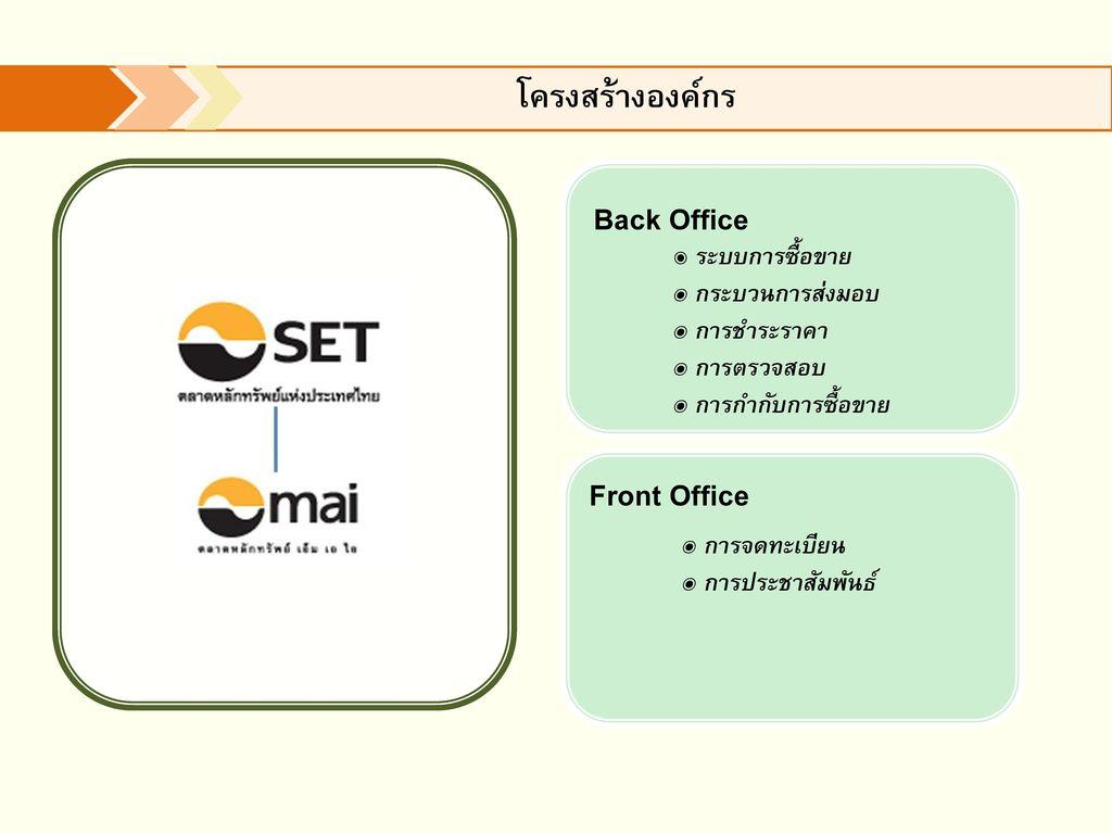 โครงสร้างองค์กร Back Office Front Office ๏ ระบบการซื้อขาย
