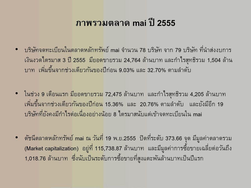 ภาพรวมตลาด mai ปี 2555