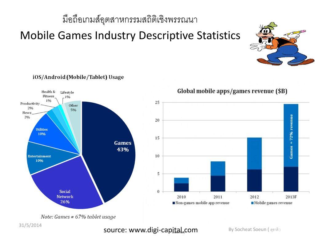 มือถือเกมส์อุตสาหกรรมสถิติเชิงพรรณนา