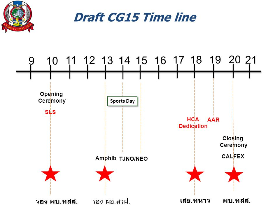 Draft CG15 Time line 9 10 11 12 13 14 15 16 17 18 19 20 21 รอง ผบ.ทสส.
