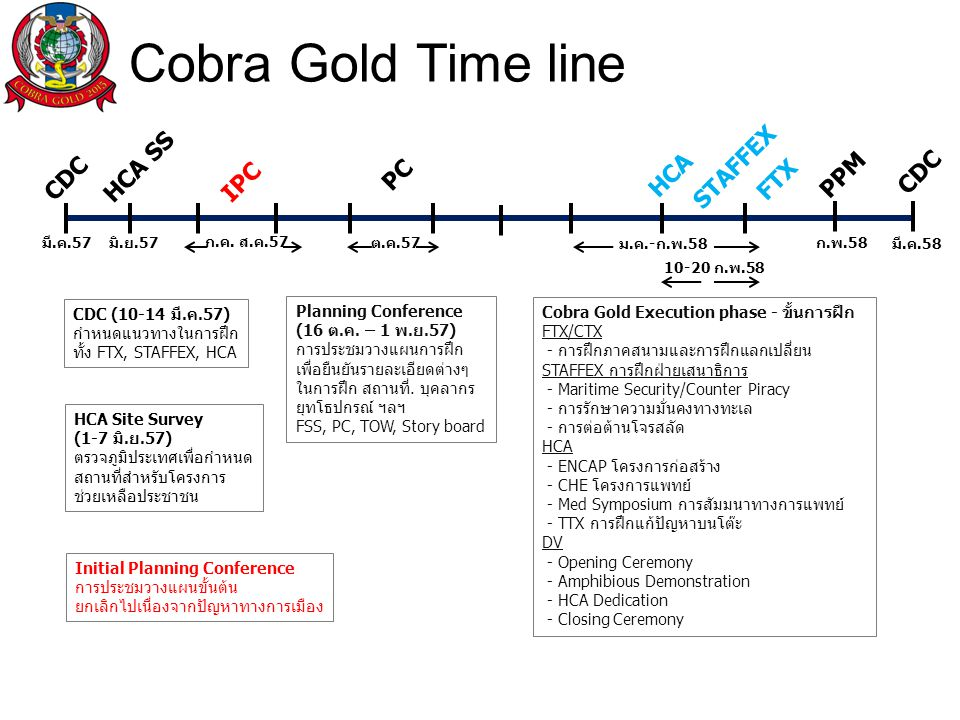 Cobra Gold Time line HCA SS STAFFEX CDC PC HCA CDC IPC FTX PPM