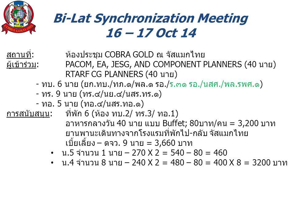 Bi-Lat Synchronization Meeting