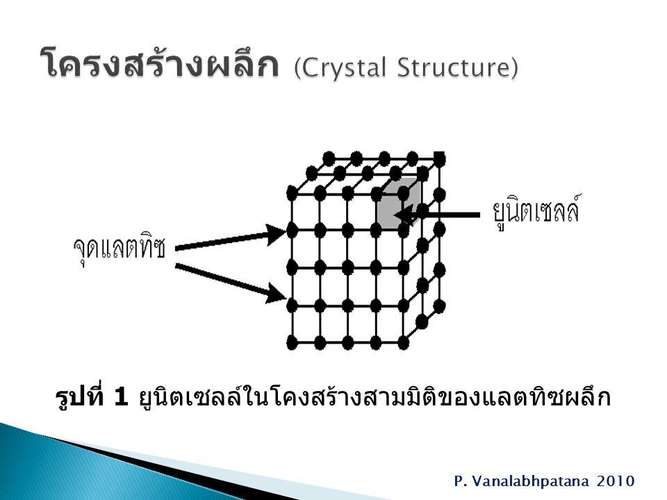 โครงสร้างผลึก (Crystal Structure)