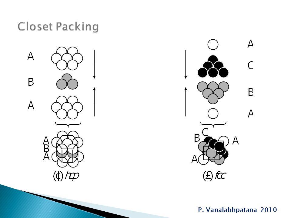 Closet Packing P. Vanalabhpatana 2010