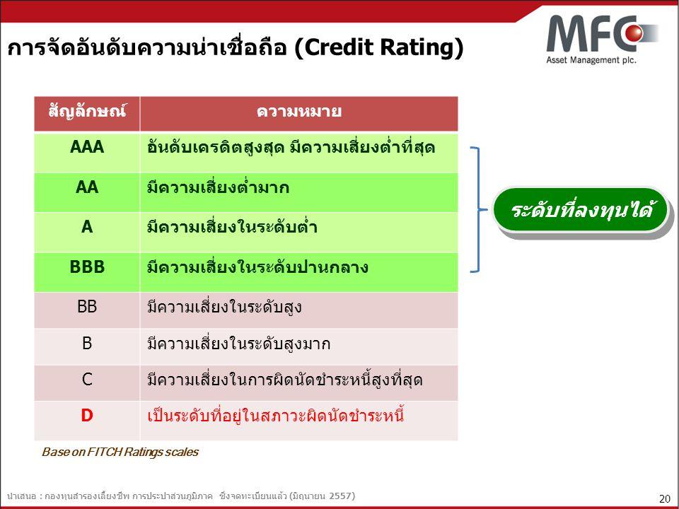 การจัดอันดับความน่าเชื่อถือ (Credit Rating)