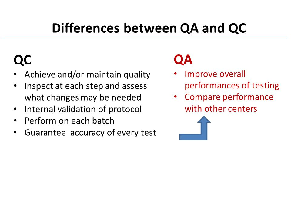 Differences between QA and QC