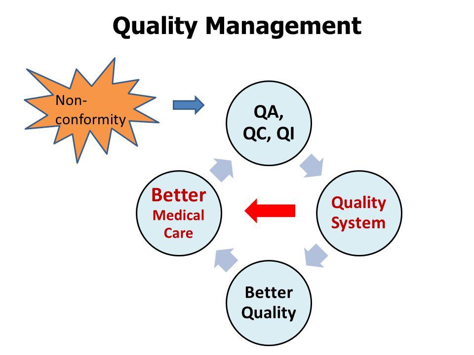 Quality Management Better Medical Care QA, QC, QI Quality System