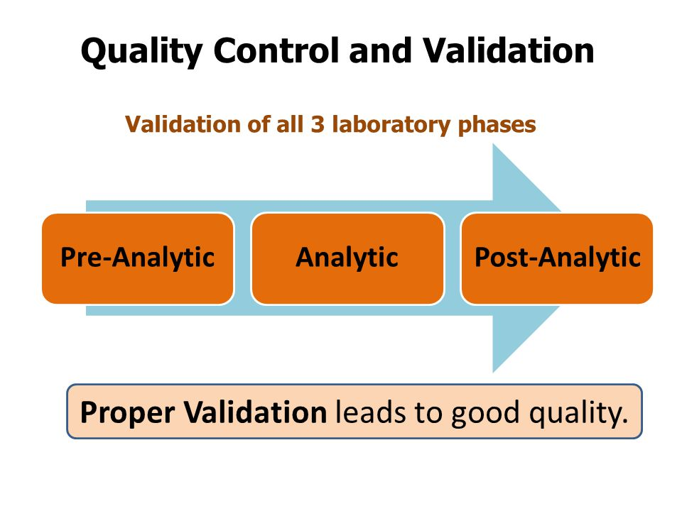 Quality Control and Validation Validation of all 3 laboratory phases
