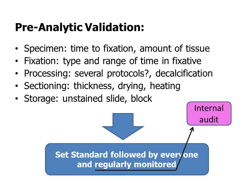 Set Standard followed by everyone and regularly monitored