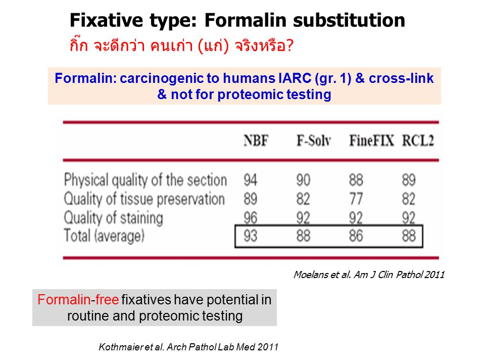Fixative type: Formalin substitution