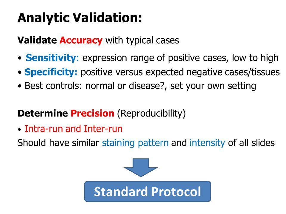 Standard Protocol Analytic Validation: