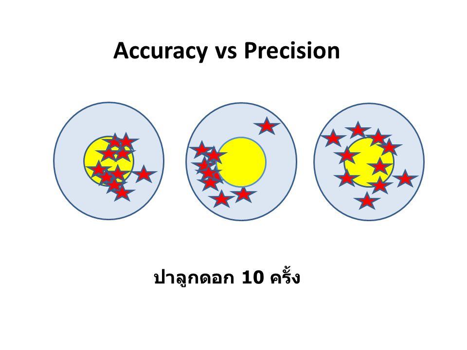 Accuracy vs Precision ปาลูกดอก 10 ครั้ง