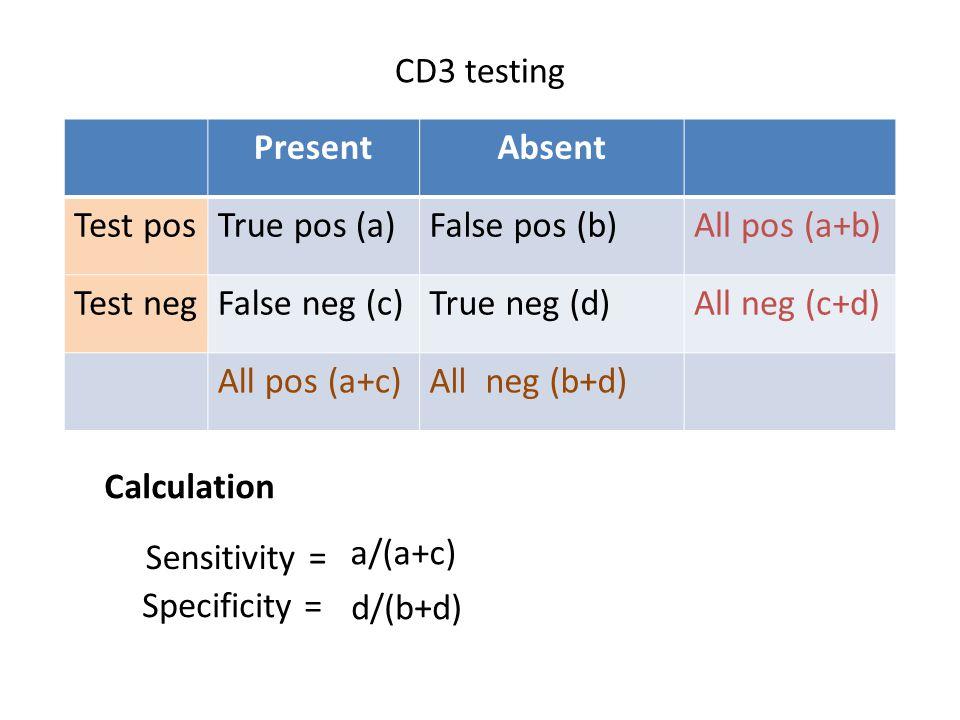 CD3 testing Present. Absent. Test pos. True pos (a) False pos (b) All pos (a+b) Test neg. False neg (c)