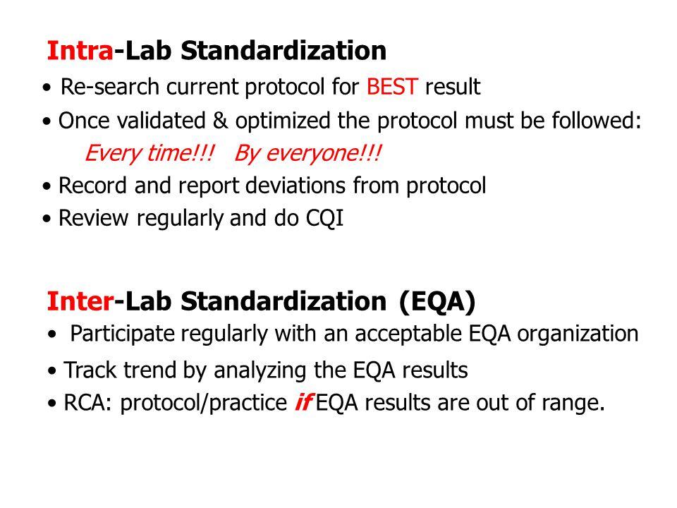 Intra-Lab Standardization