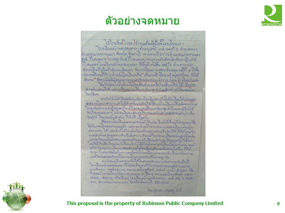 ตัวอย่างจดหมาย