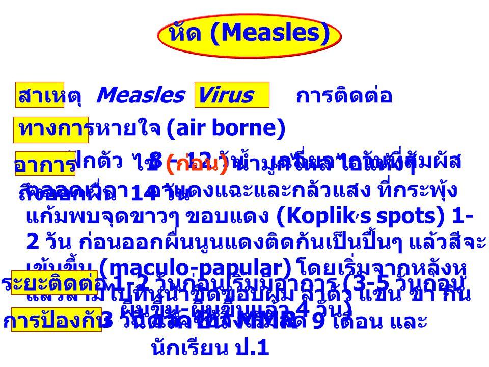 ฉีดวัคซีน MMR 9 เดือน และนักเรียน ป.1