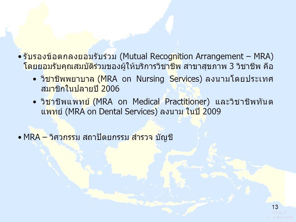 รับรองข้อตกลงยอมรับร่วม (Mutual Recognition Arrangement – MRA) โดยยอมรับคุณสมบัติร่วมของผู้ให้บริการวิชาชีพ สาขาสุขภาพ 3 วิชาชีพ คือ