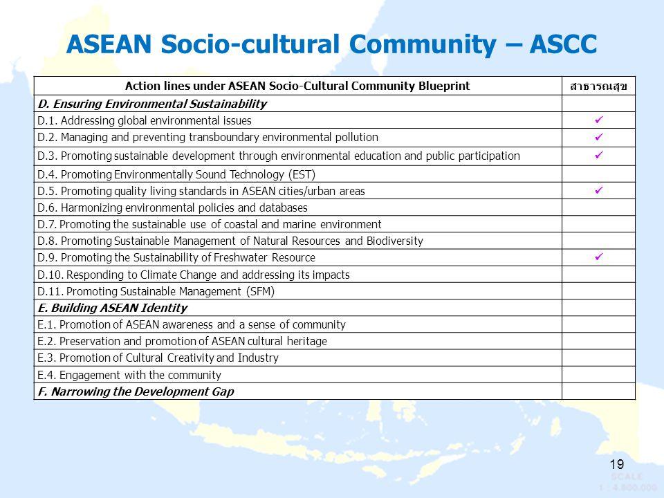 ASEAN Socio-cultural Community – ASCC