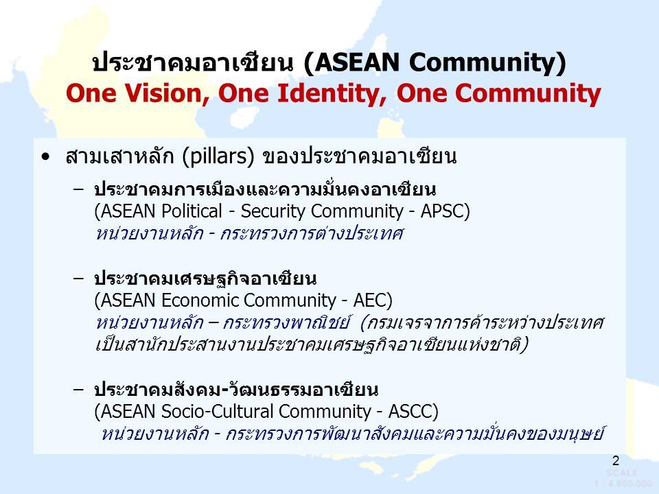 ประชาคมอาเซียน (ASEAN Community) One Vision, One Identity, One Community