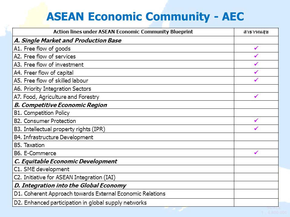 ASEAN Economic Community - AEC