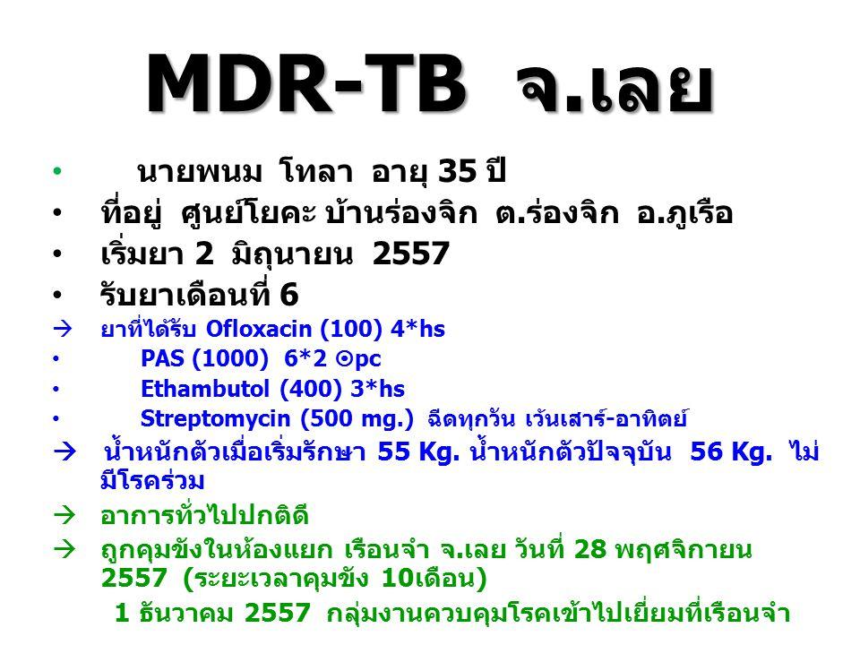 MDR-TB จ.เลย นายพนม โทลา อายุ 35 ปี