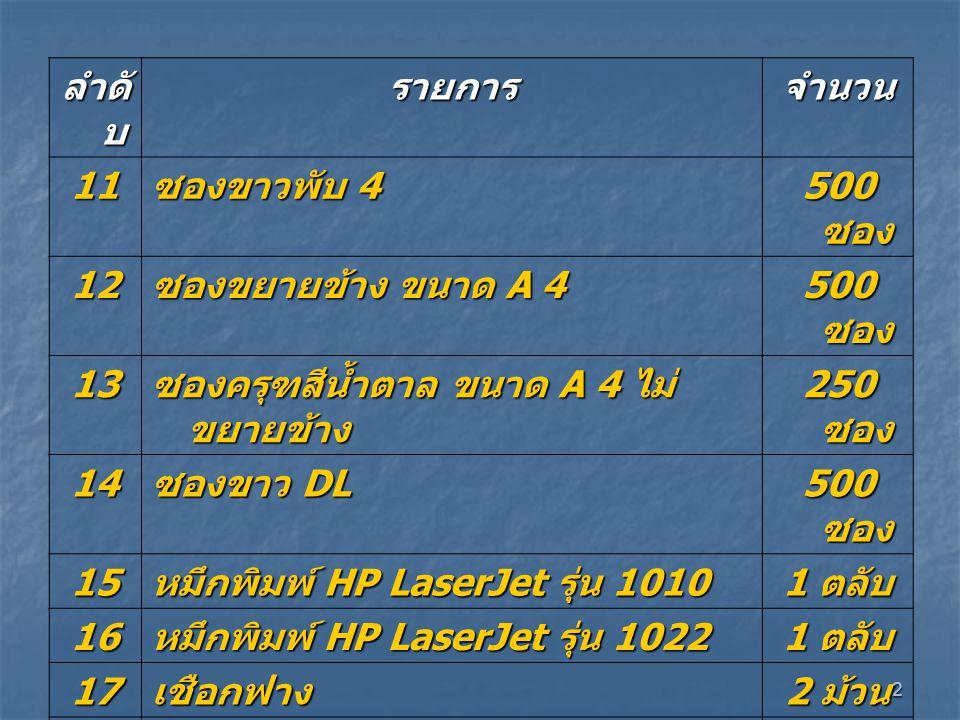 ลำดับ รายการ. จำนวน. 11. ซองขาวพับ 4. 500 ซอง. 12. ซองขยายข้าง ขนาด A 4. 13. ซองครุฑสีน้ำตาล ขนาด A 4 ไม่ขยายข้าง.