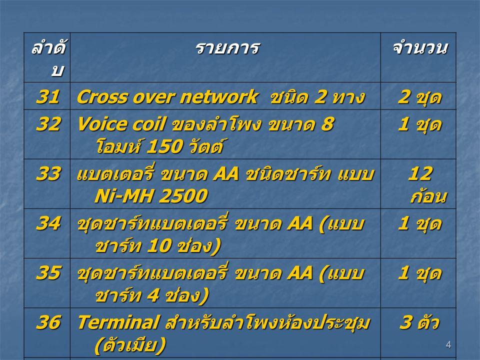 ลำดับ รายการ. จำนวน. 31. Cross over network ชนิด 2 ทาง. 2 ชุด. 32. Voice coil ของลำโพง ขนาด 8 โอมห์ 150 วัตต์