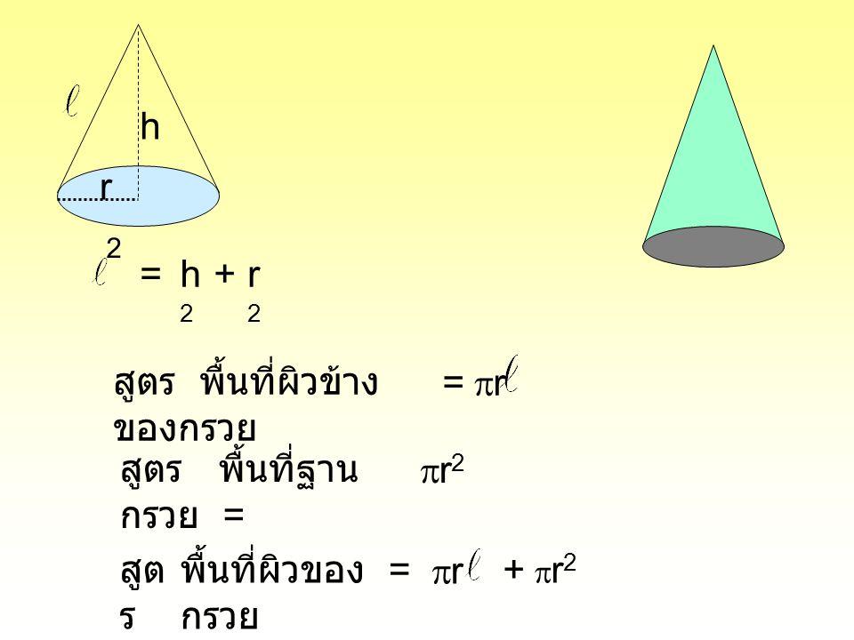 สูตร พื้นที่ผิวข้างของกรวย = r