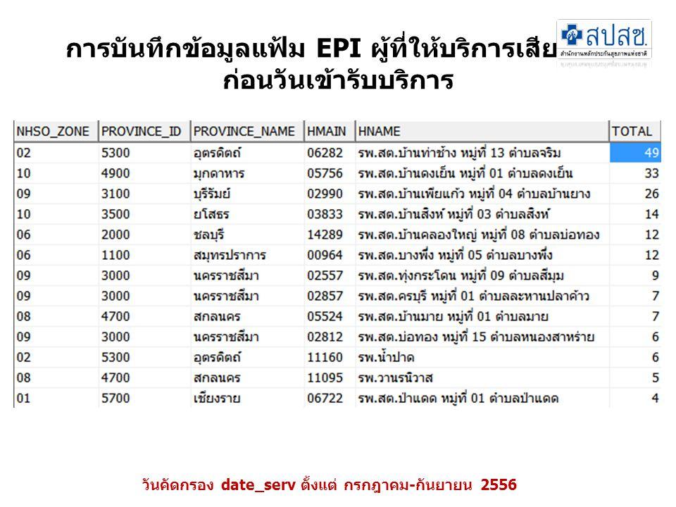 การบันทึกข้อมูลแฟ้ม EPI ผู้ที่ให้บริการเสียชีวิต ก่อนวันเข้ารับบริการ