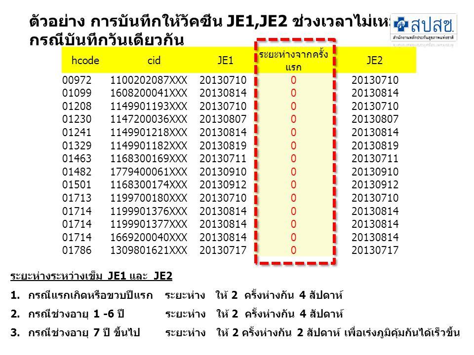 ตัวอย่าง การบันทึกให้วัคซีน JE1,JE2 ช่วงเวลาไม่เหมาะสม กรณีบันทึกวันเดียวกัน