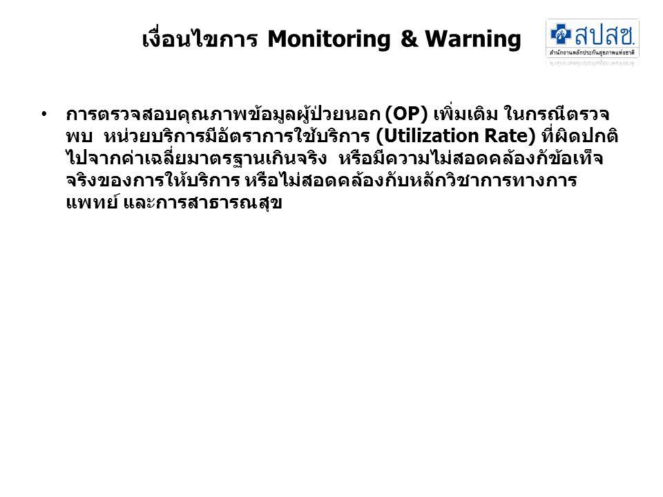 เงื่อนไขการ Monitoring & Warning