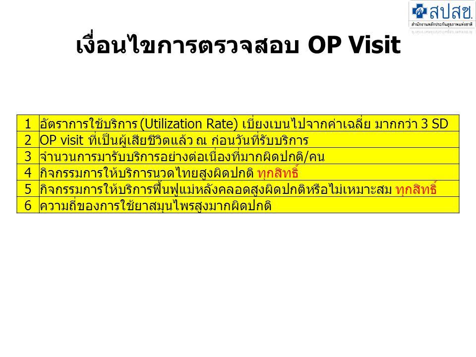เงื่อนไขการตรวจสอบ OP Visit