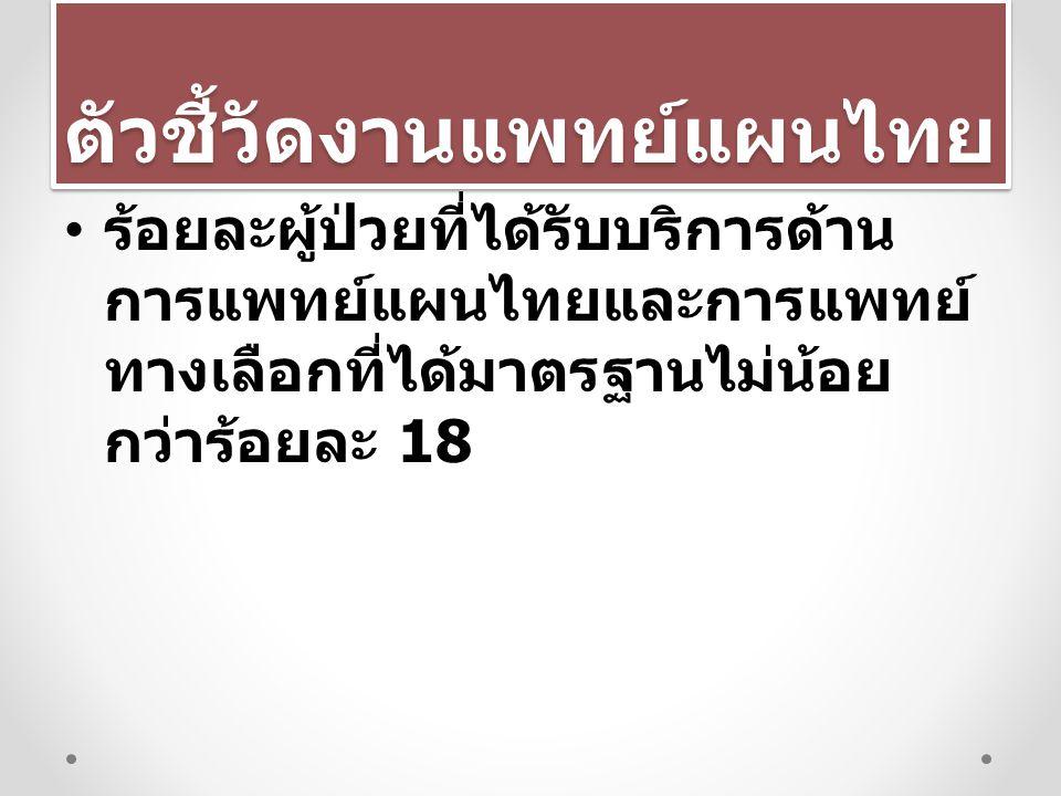 ตัวชี้วัดงานแพทย์แผนไทย