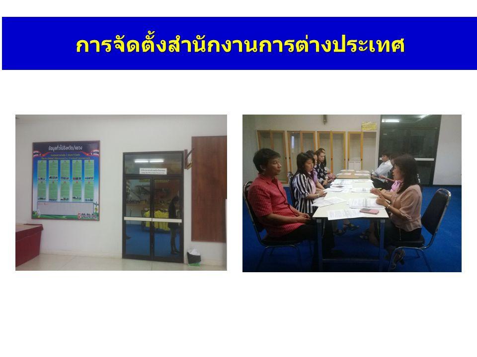 การจัดตั้งสำนักงานการต่างประเทศ