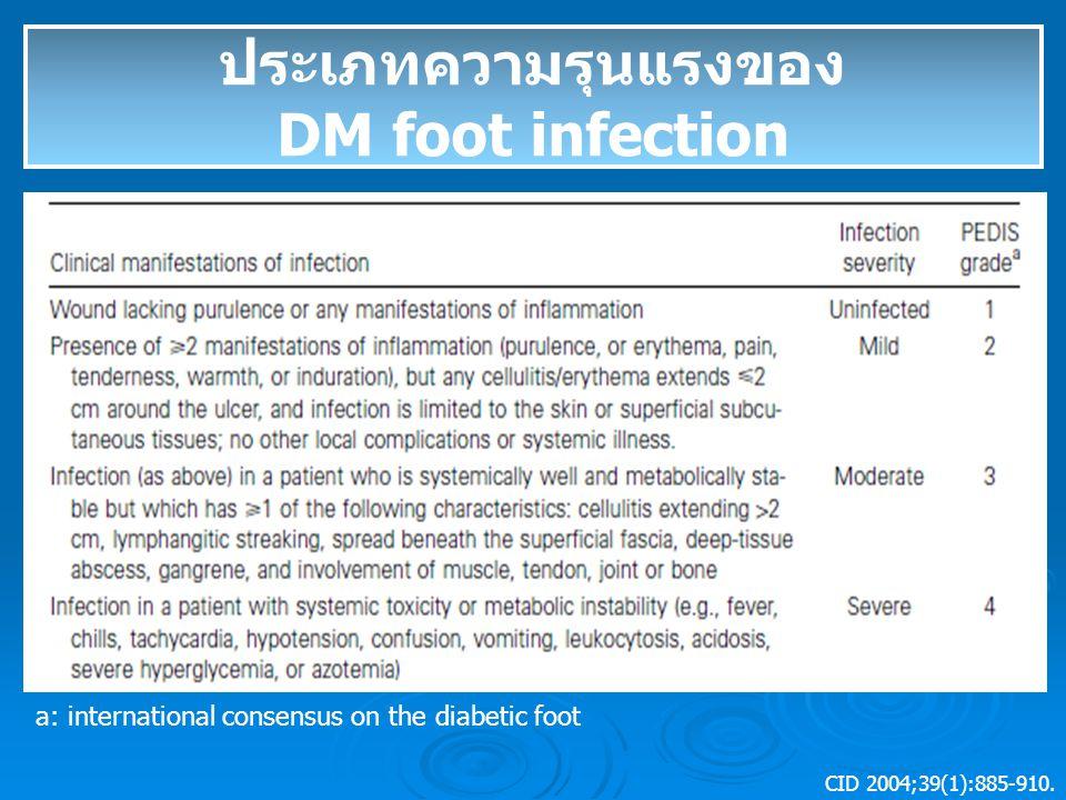 ประเภทความรุนแรงของ DM foot infection