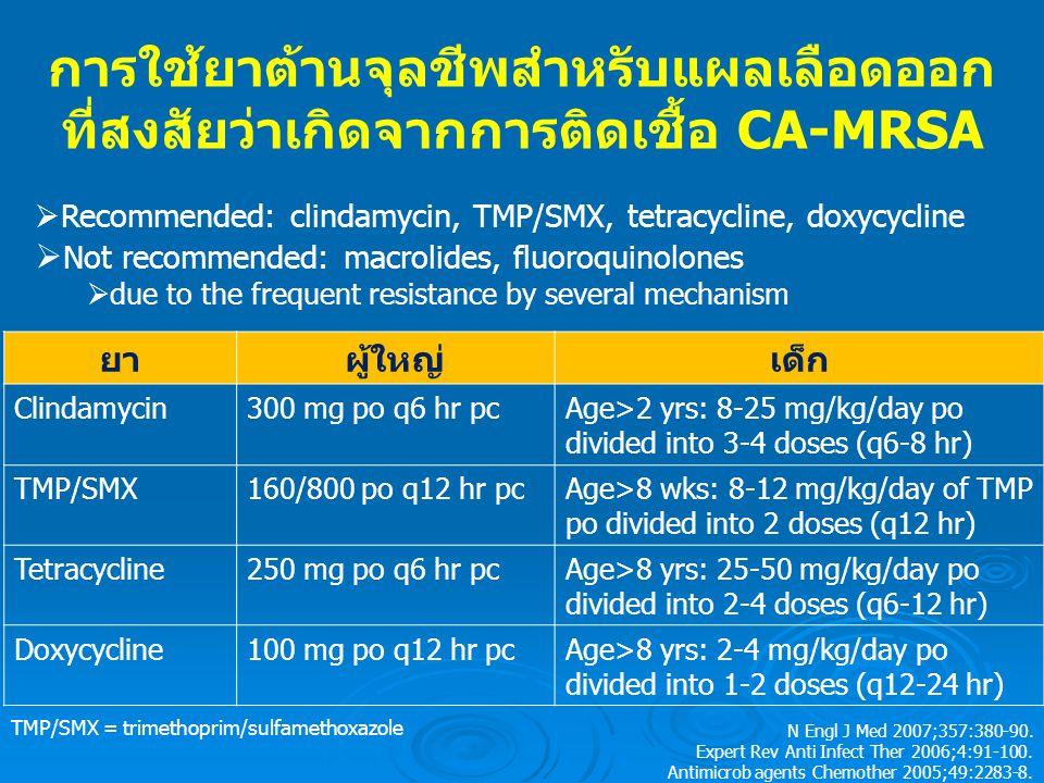 การใช้ยาต้านจุลชีพสำหรับแผลเลือดออก ที่สงสัยว่าเกิดจากการติดเชื้อ CA-MRSA