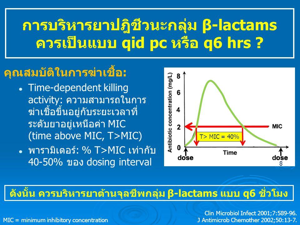 การบริหารยาปฎิชีวนะกลุ่ม β-lactams ควรเป็นแบบ qid pc หรือ q6 hrs