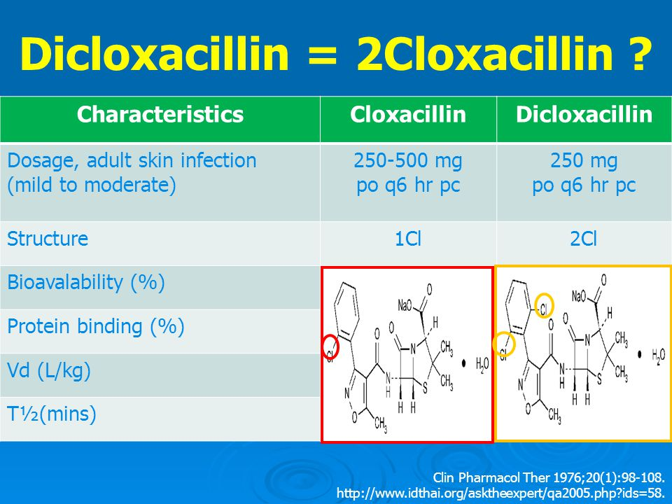Dicloxacillin = 2Cloxacillin