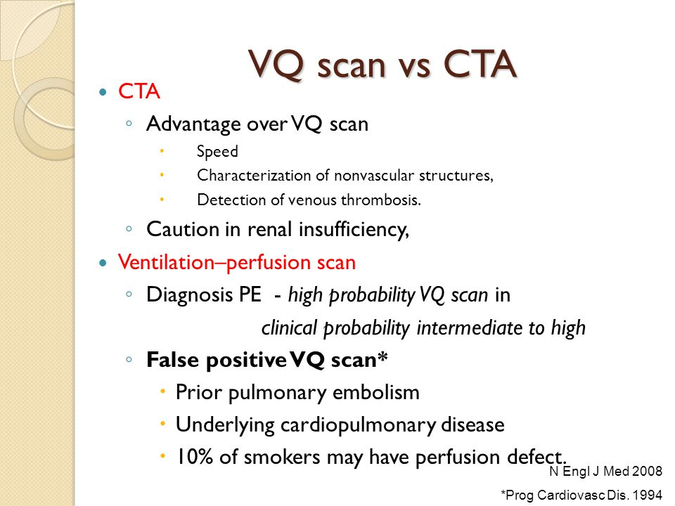 VQ scan vs CTA CTA Advantage over VQ scan