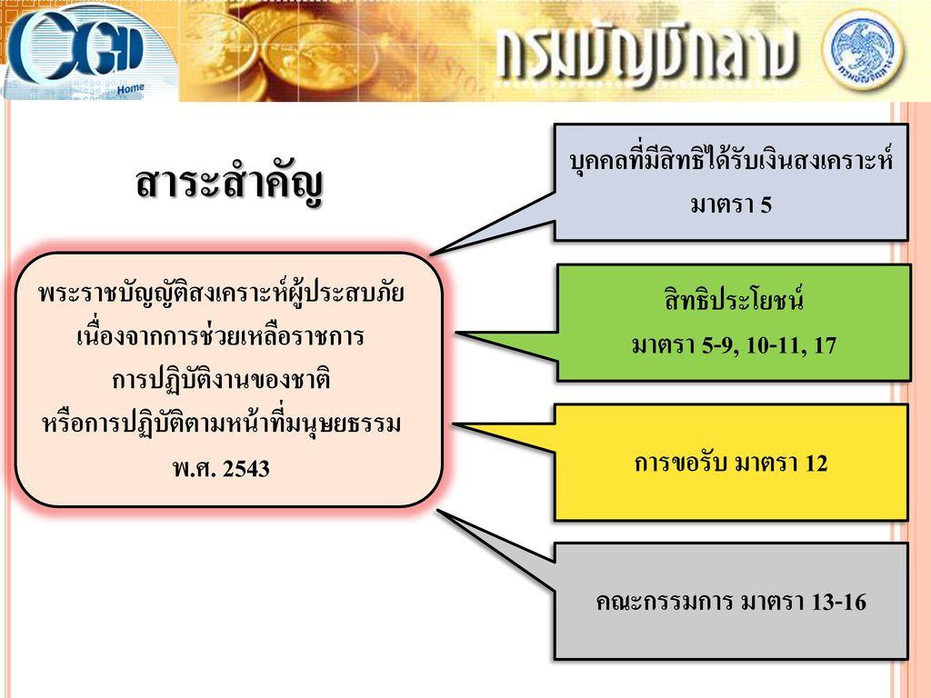 สาระสำคัญ บุคคลที่มีสิทธิได้รับเงินสงเคราะห์ มาตรา 5