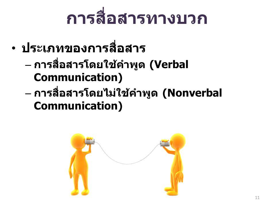 การสื่อสารทางบวก ประเภทของการสื่อสาร