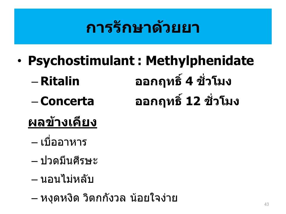 การรักษาด้วยยา Psychostimulant : Methylphenidate ผลข้างเคียง